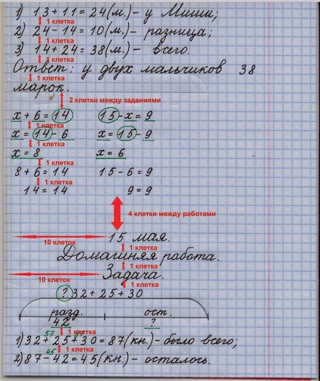 Оформление класса по математике